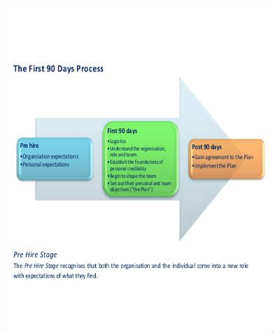 Business Plan Template US LawDepot