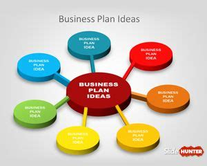 Business Plan of Energy Drink Sodium Hydroxide Retail